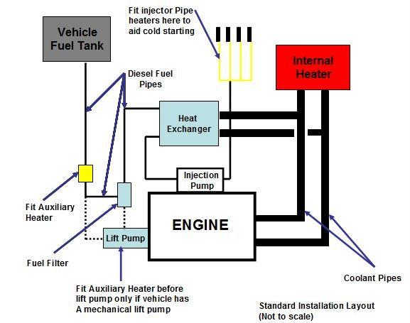 Vauxhall Zafira Ecu Wiring Diagram - Wiring Diagram Schematics on
