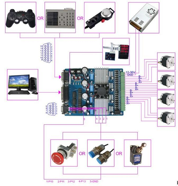 on 3 axis long s stepper motor wiring diagram