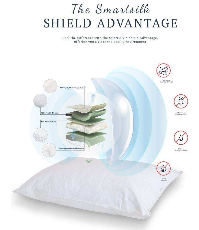 New Open Packaging Smartsilk 100 Silk Lined Pillow