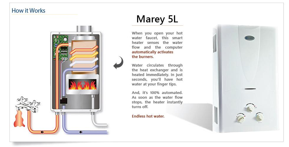 Tankless Hot Water Heater  GPM Marey Propane On Demand