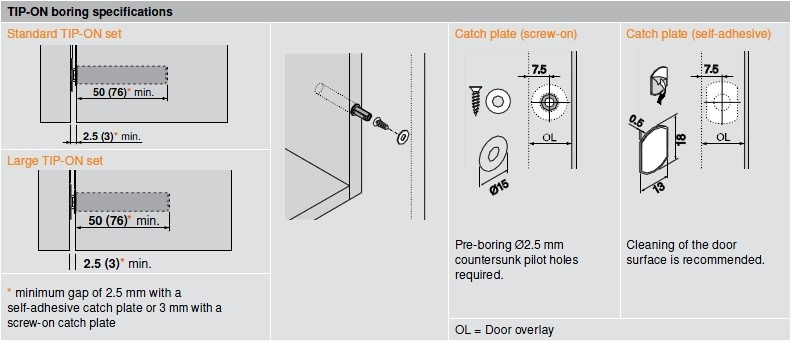 Blum 955 1004 Tip On Set For Standard Sized Doors 48 Quot Or