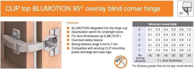 Blum Clip Top 79b9980 Blumotion 95 Overlay Blind Corner
