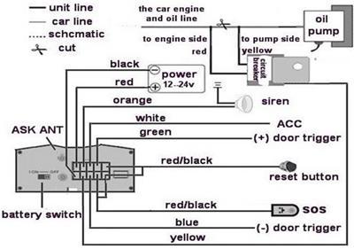 tk103b vehicle car gps gsm sms tracker remote control shake shock sensor siren ebay. Black Bedroom Furniture Sets. Home Design Ideas