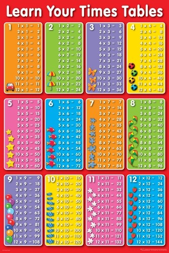 Number Names Worksheets times tables print out : Math Times Table. Math Times Table Chart Book Covers ...