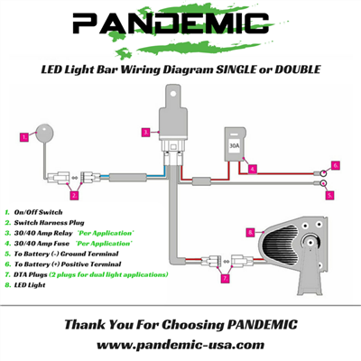 Pandemic Led Light Bar Harness 12v 40 Amp Fuse Relay Rocker Switch Utv Offroad Ebay