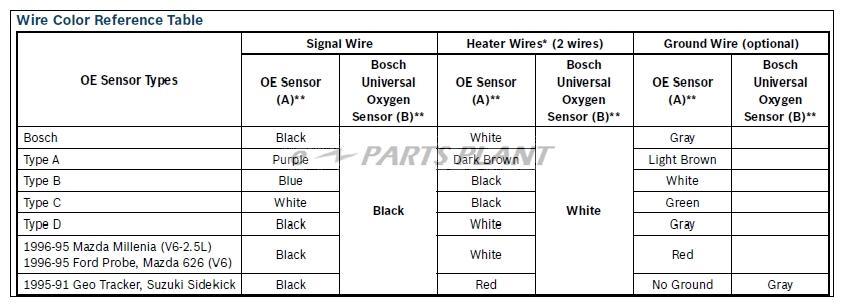 Universal Lambda Sensor  Oxygen Sensor  4 Wire High