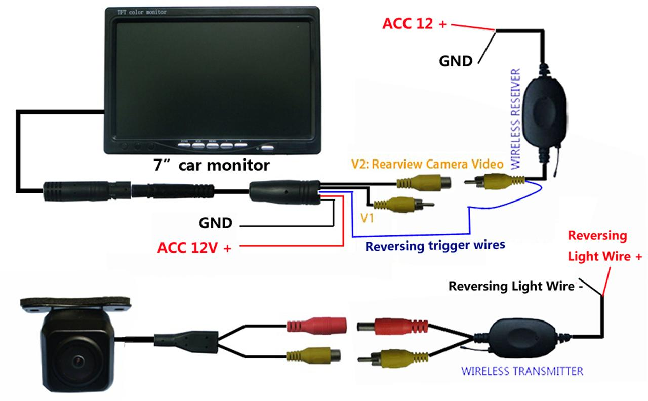 tft mirror backup camera wiring diagram pyle rear view