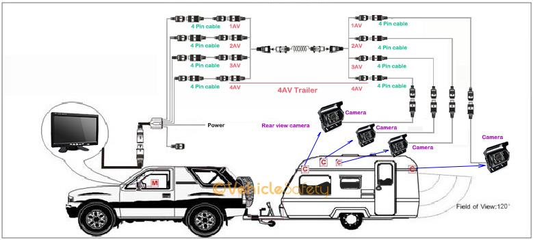 4av Trailer Cable 9 Quot Quad Monitor Backup System Safety