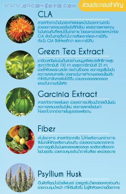 Foods That Men Should Not Eat Listing
