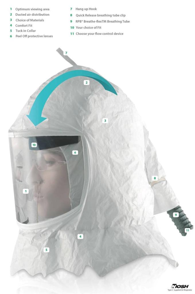 Tyvek Air Fed Painting Hood Mask Respirator For Fresh Air Painting