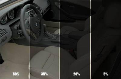 Ultra Super Dark schwarz 1/% Auto Scheibentönung Rolle 3m x 75cm Folie USDB  CAR