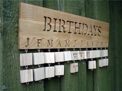 Family Birthday Board Birthday Reminder Wooden Plaque