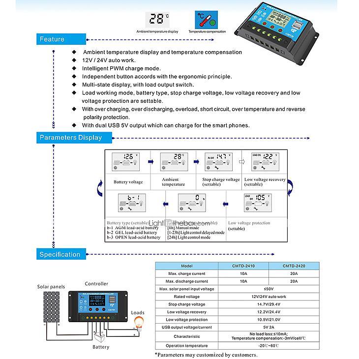 Cmtd 12v 24v 20a Lcd Display Pwm Solar Panel Battery
