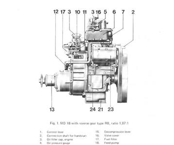 Volvo penta md1b md2b md3b service manual pdf dvd ebay please keep checking my listing as more plans and books and manuals will be added daily any request for particular ebooks let me know publicscrutiny Choice Image