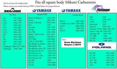 Mikuni SBN Super SBNI Carb Carburetor Needle Valve /& Seat Valve 1.5 with Viton Tip Replaces 786-35015-1.5