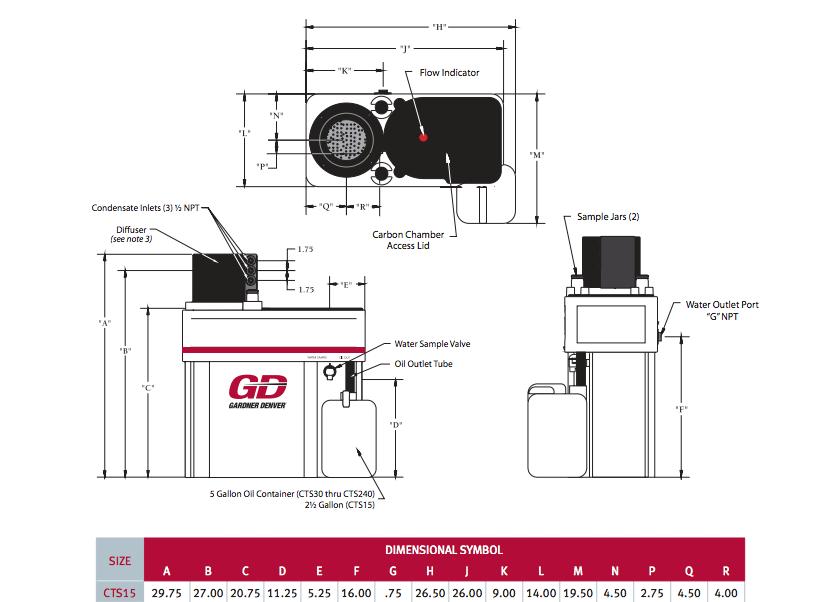 Gardner Denver APEXVS7-11A 15Hp Compressor & Tank Air Dryer ... on