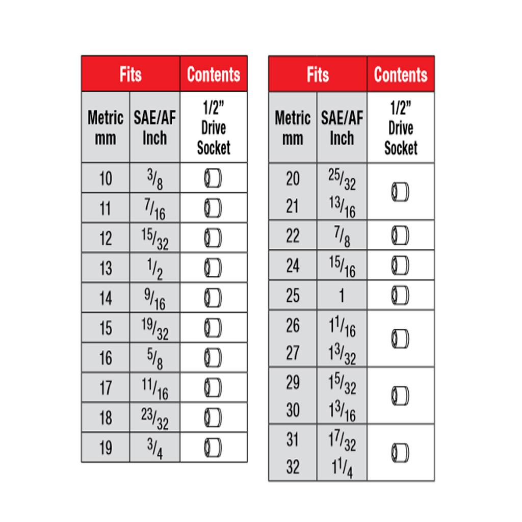 Metric To Standard >> Details About Metrinch Socket Standard Set 1 2 Dr 17 Pc Metric Sae Worn Nuts Trade Quality