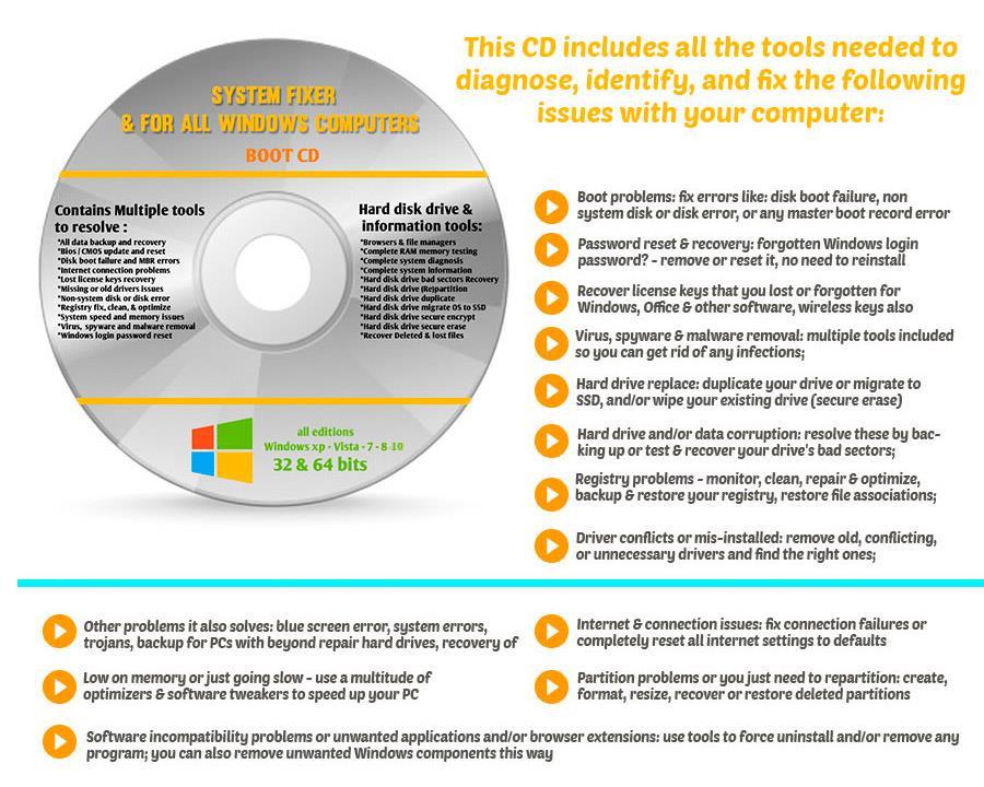 HP Windows 10 8 8 1 7 Vista XP Recovery Repair Disc USB DVD