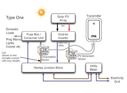 122265603909 on Solar Pv System Wiring Diagram