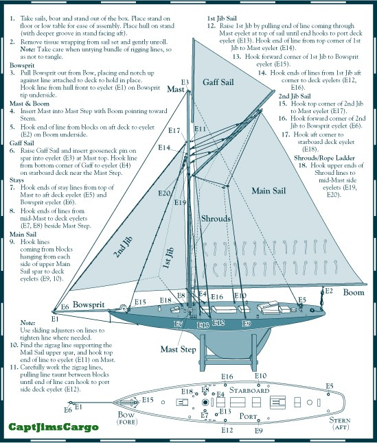 Details about XL Columbia America's Cup 68