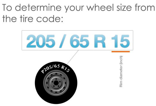 car tire image