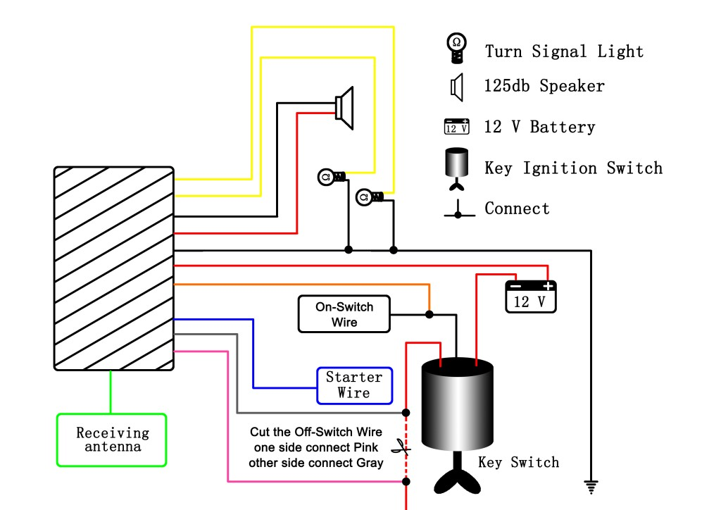 alarm_diagram pocket bike wiring schematic #14