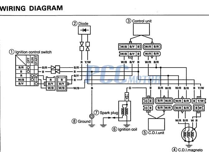 wiring diagram for yamaha zuma 50 scooter yamaha zuma