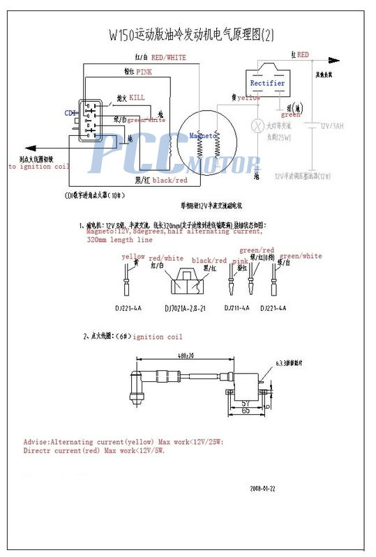 Hammerhead 250 Wiring Diagram - Schematic And Wiring Diagrams on