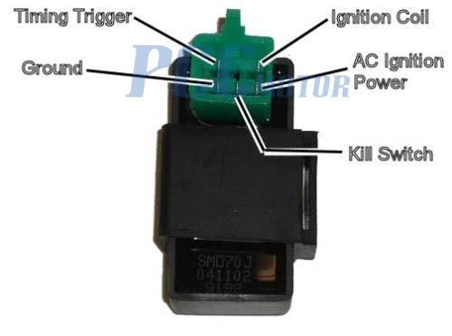 lifan engine 5 pin cdi 5 Pin Regulator Wiring Diagram