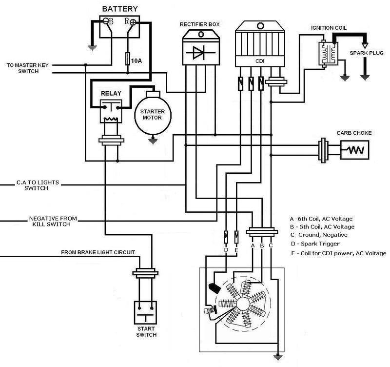 racing cdi wiring diagram 5 pin race no rev hyper cdi box xr50 crf50