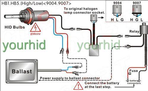 wiring diagram for xenon hid kit wiring auto wiring diagram the hid th u003c page 23 nissan sentra forum b15 b16 on wiring diagram for xenon