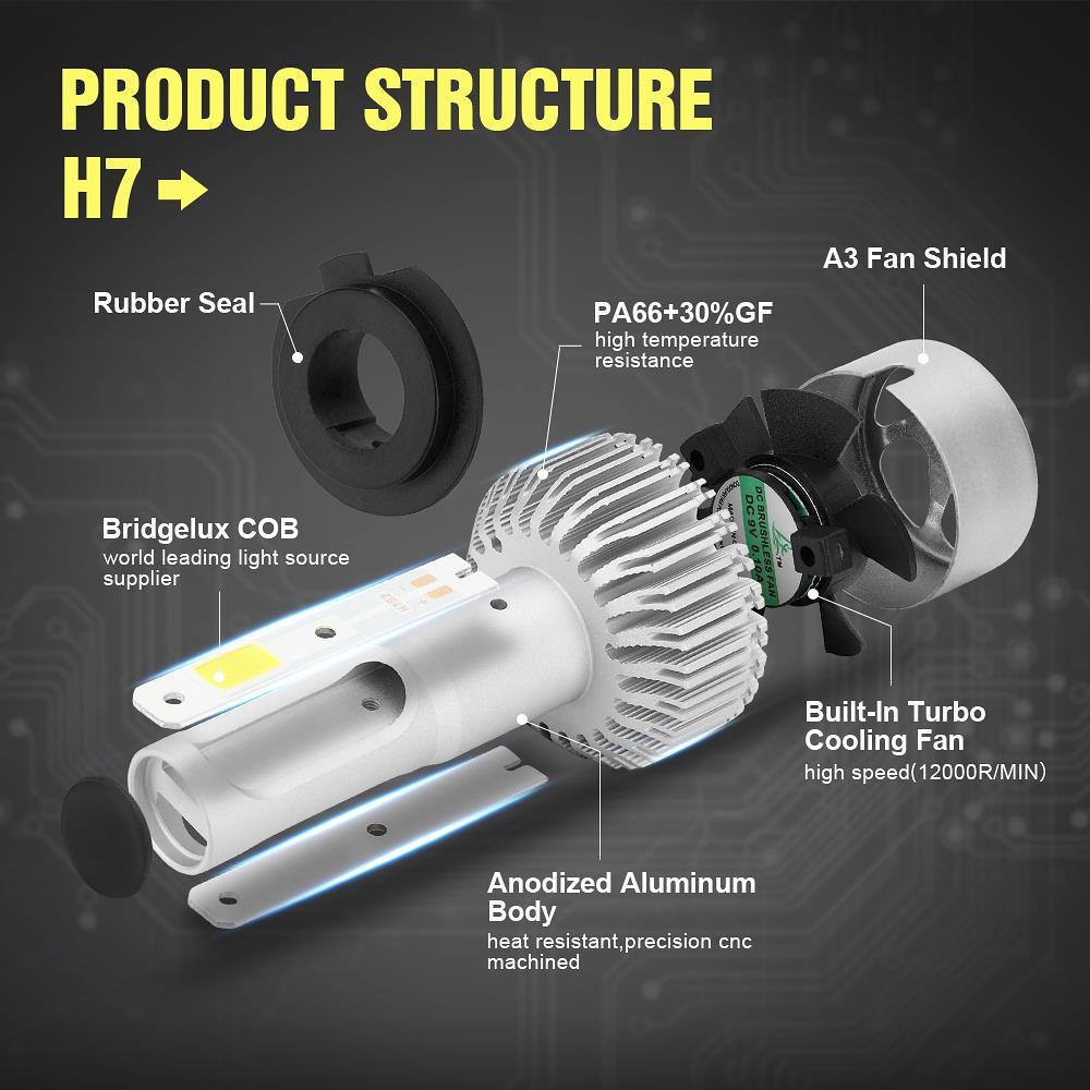 h1 h4 h7 9006 2 led scheinwerfer birnen auto headlight lampen canbus ip68 kit ebay. Black Bedroom Furniture Sets. Home Design Ideas