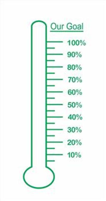 Fundraising goal thermometer vinyl decal perfect for dry for Money thermometer template