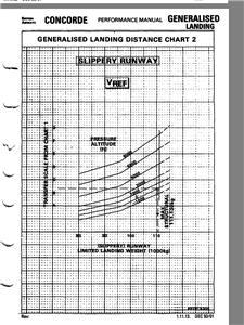British Airways Concorde Performance Manual Part 1 COPY  on PDF CD