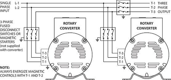 r10 10 hp  220 vac  phaseamatic rotary phase converter