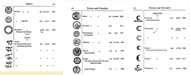 Porcelain Marks Pottery Marks And Ceramic Marks Visual Guide